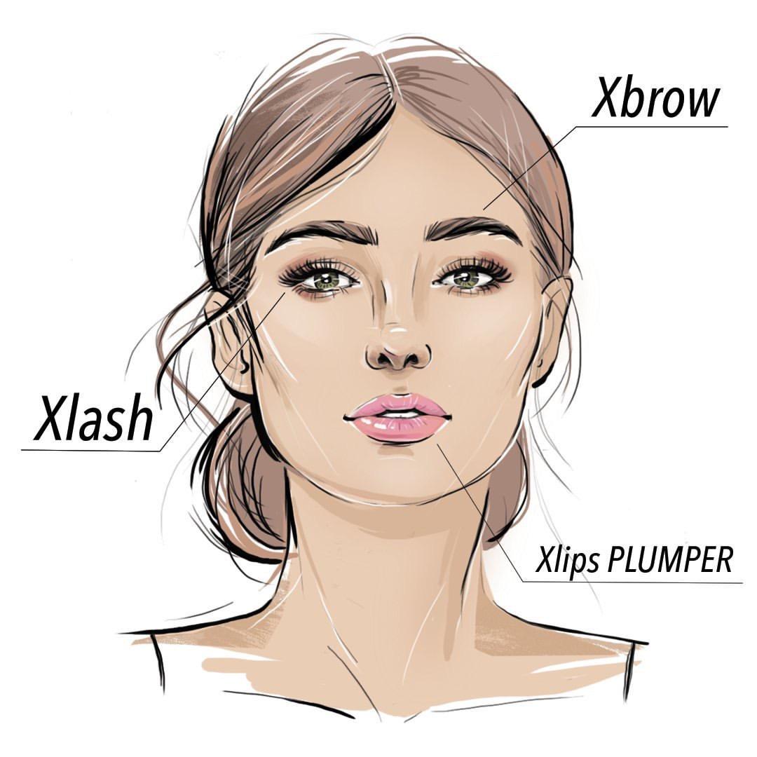 XLASH MASCARA 阿米娅纤密臻萃睫毛膏具体该怎么画